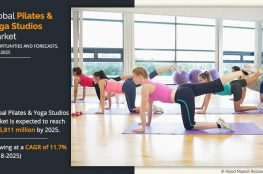 Pilates and yoga studio market